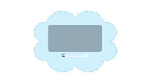 Mind Map: الخلية النباتي