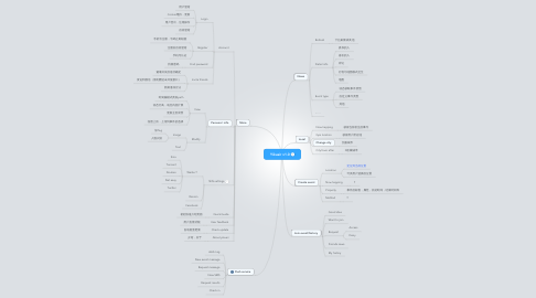 Mind Map: Yikuair v1.0