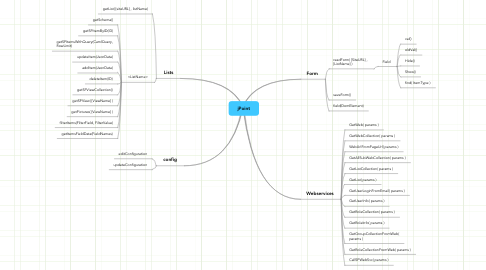 Mind Map: jPoint