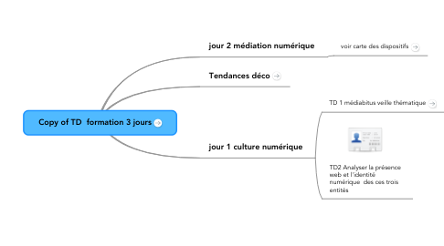 Mind Map: Copy of TD  formation 3 jours