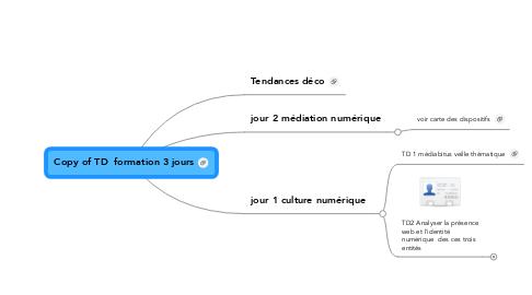 Mind Map: Copy of TD  formation 3 jours