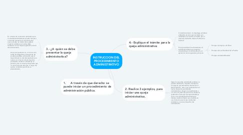 Mind Map: INSTRUCCION DEL PROCEDIMIENTO ADMINISTRATIVO