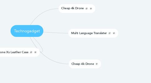 Mind Map: Technogadget