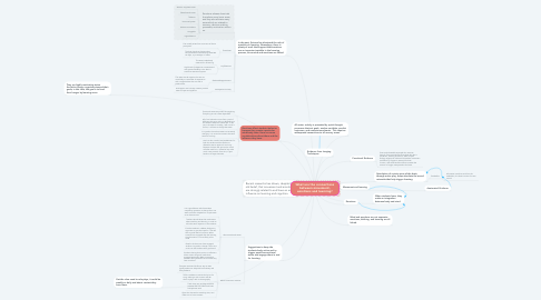 Mind Map: What are the connections between movement, emotions and learning?