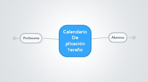 Mind Map: Calendario De plicación 1eraño