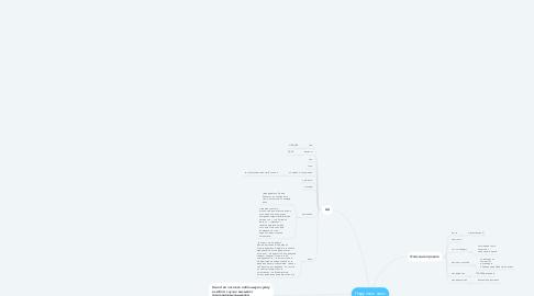 Mind Map: Наручные часы