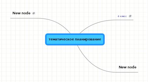 Mind Map: тематическое планирование