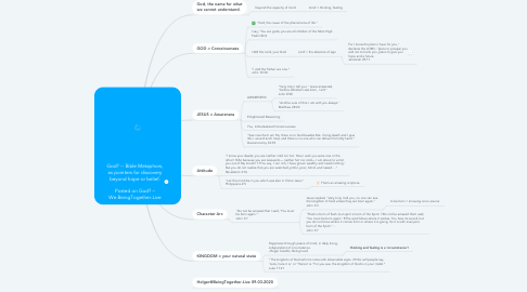 Mind Map: God? -- Bible Metaphors, as pointers for discovery beyond hope or belief.  Posted on God? – We.BeingTogether.Live