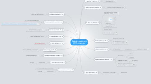 Mind Map: Didaktika orokorreko 2012ko egutegia