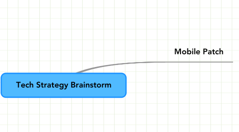 Mind Map: Tech Strategy Brainstorm
