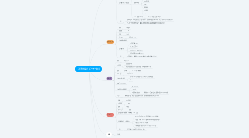 Mind Map: IT営業相談サポーター紹介