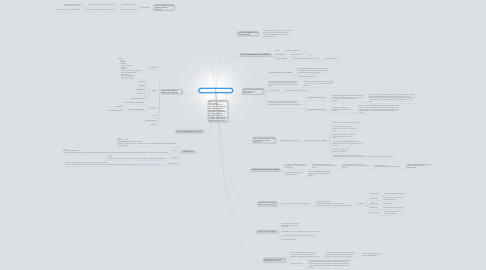 Mind Map: CULTURA DE LA INFORMACIÓN