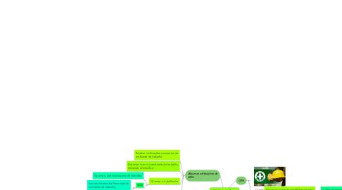Mind Map: NR5-Prevenção de acidentes