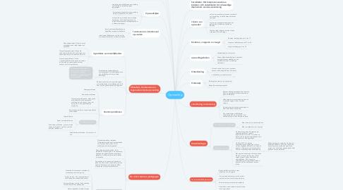 Mind Map: Opvoeding