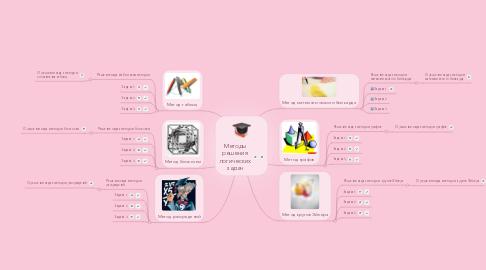 Mind Map: Методы решения логических задач