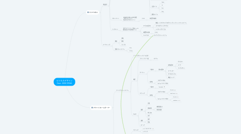 Mind Map: ビジネスデザイン (from 2020/09/06)