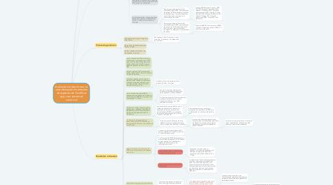 Mind Map: Avaliação de descritores na caracterização de seleções de espécies de Passiflora spp. com potencial comercial