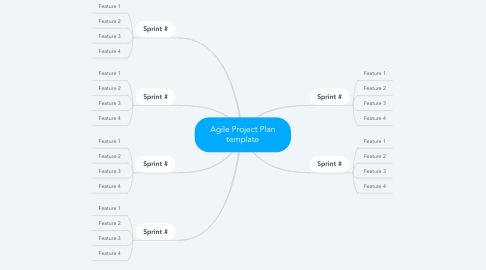 Mind Map: Agile Project Plan template