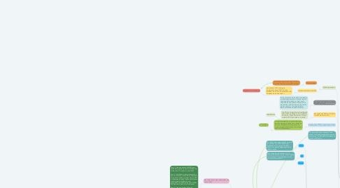 Mind Map: Escalamiento de Vlan