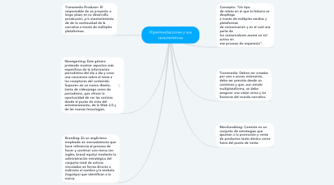 Mind Map: Hipermediaciones y sus características