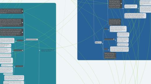 Mind Map: HCINNOV 7440