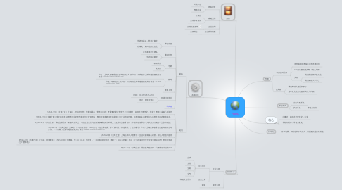 Mind Map: HDDC