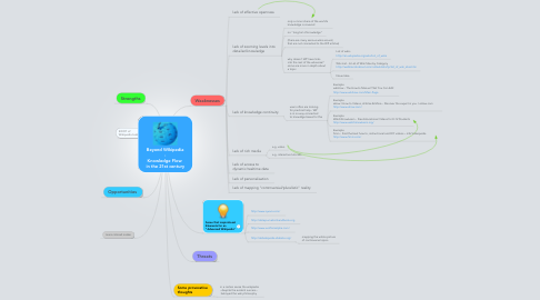Mind Map: Beyond WIkipedia - Knowledge Flow  in the 21st century