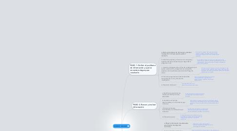 Mind Map: MODELO GAVILÀN