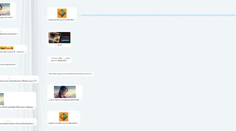 Mind Map: สล็อตออนไลน์ของ Pgslot