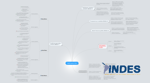 Mind Map: GpRD Lautaro, Chile