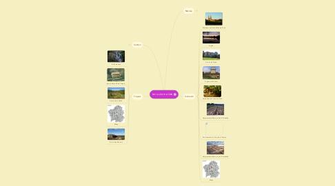 Mind Map: terra de melide