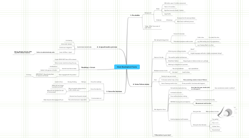 Mind Map: Great Development Teams