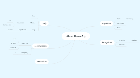 Mind Map: About Human!