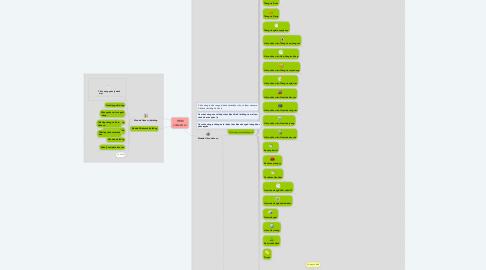 Mind Map: HRM codeart.vn