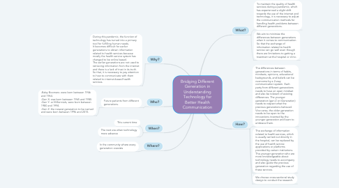 Mind Map: Bridging Different Generation in Understanding Technology for Better Health Communication