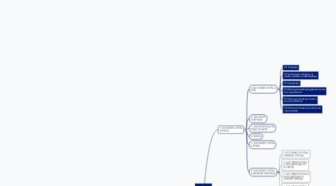Mind Map: CP - PARTE ESPECIAL