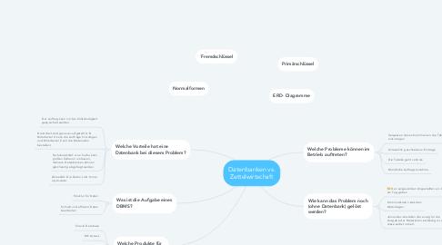 Mind Map: Datenbanken vs. Zettelwirtschaft