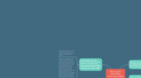 Mind Map: REVOLUÇÃO INDUSTRIAL (continuação Mapa mental)