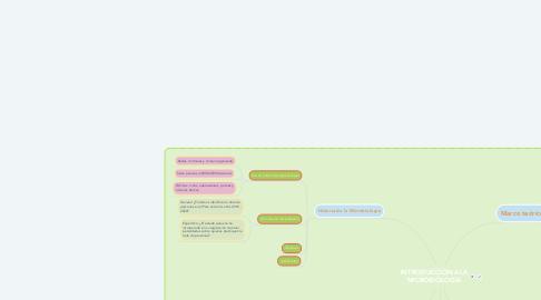 Mind Map: TRATA DE PERSONAS EN EL PERÚ