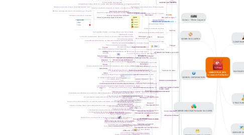 Mind Map: XMIND PLUS 2012  Le manuel d'utilisation