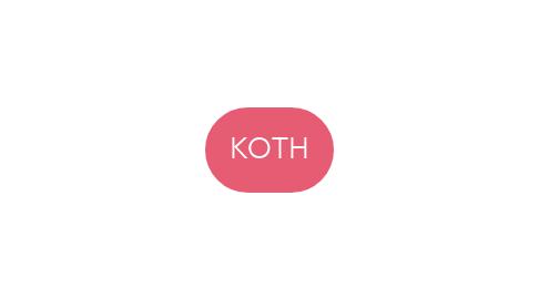 Mind Map: KOTH
