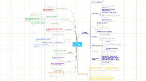 Mind Map: R'n'R Policies