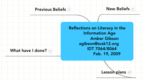 Mind Map: Reflections on Literacy in the     Information Age             Amber Gibson    agibson@scsk12.org         IDT 7064/8064                 Feb. 19, 2009