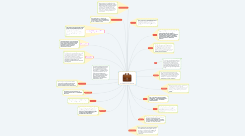 Mind Map: La actividad financiera del Estado.