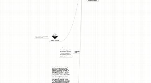 Mind Map: Materiales y Sustancias Peligrosas.
