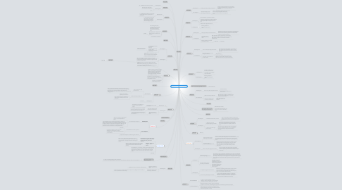 Mind Map: Intro Mindmap for Section 921