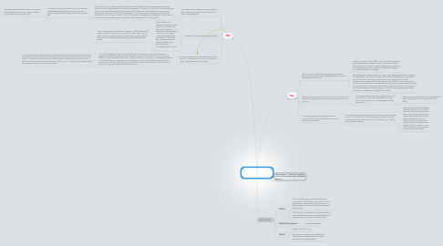 Mind Map: Should the police have unlimited powers when dealing with crime?