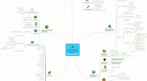 "Mind Map: Национальный экопортал ""Зелёная Россия"" www.greenrussia.org"