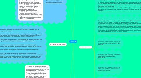 Mind Map: Unidade II
