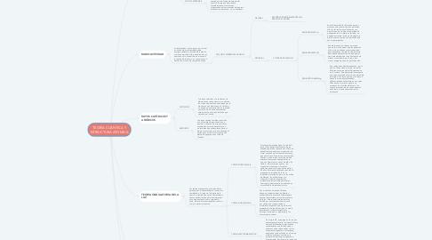 Mind Map: TEORÍA CUÁNTICA Y ESTRUCTURA ATOMICA